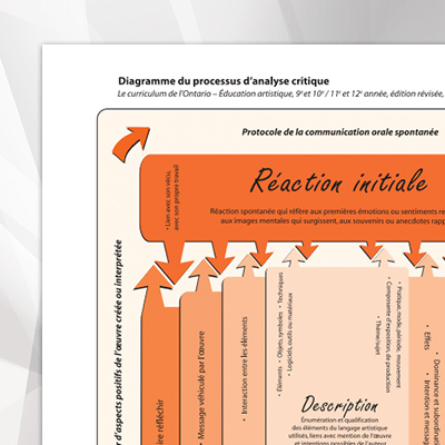 Diagramme-processus-danalyse-critique