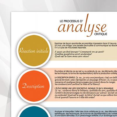 Diagramme-processus-d-analyse-critique