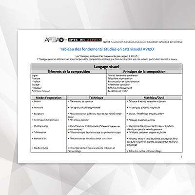 tableau-des-fondements-etudies-en-arts-visuels-AVI2O