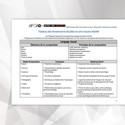 tableau-des-fondements-etudies-theoriques-a-l-etude-AVI3M