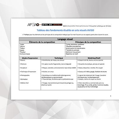 tableau-des-fondements-etudies-theoriques-a-l-etude-AVI3O